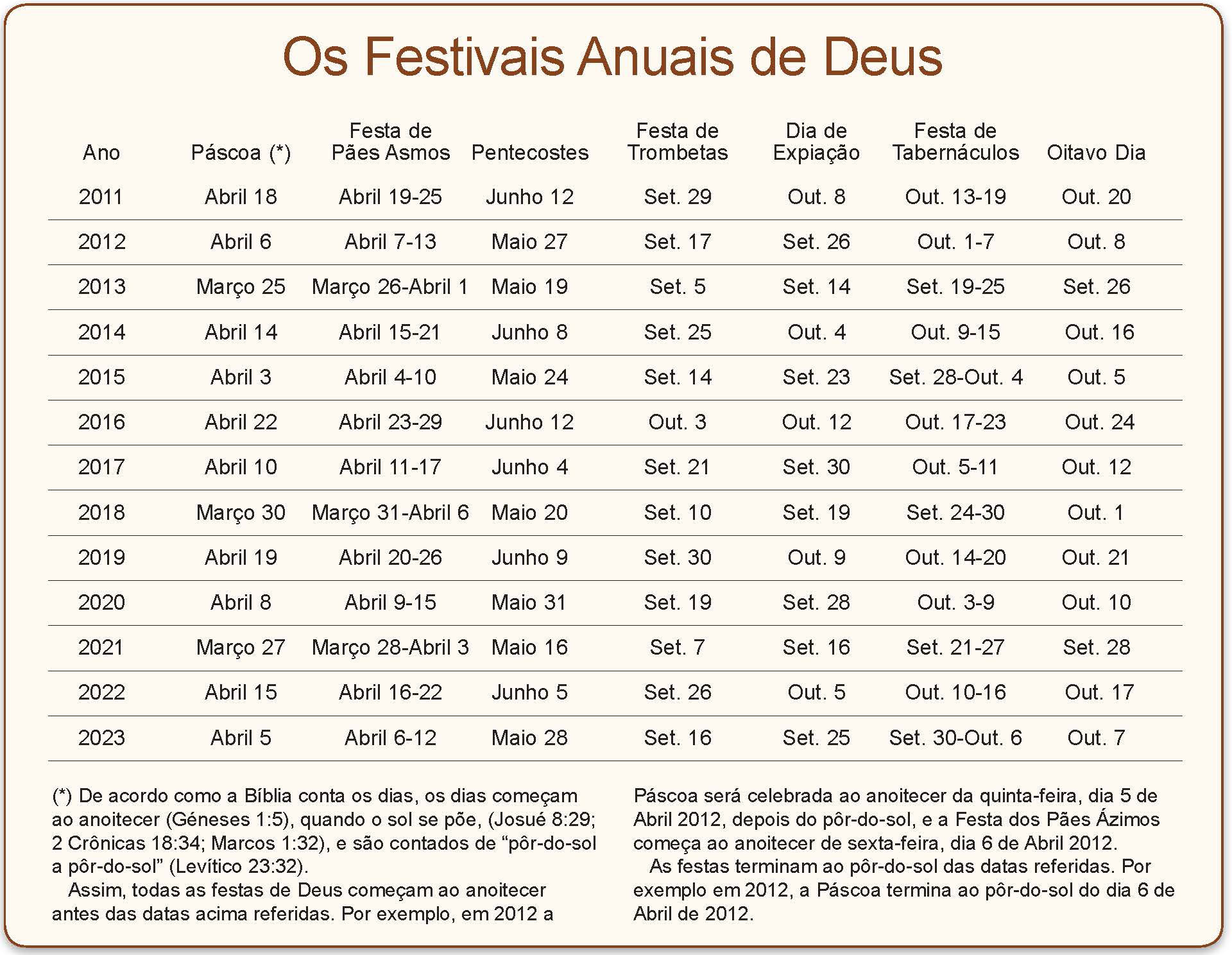 the annual festivals of god holy day calendar united church of god
