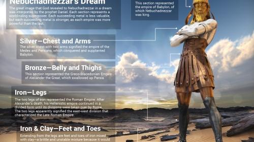The Great Image in Nebuchadnezzar's Dream