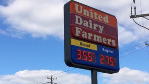 Gas is Low, But Could Go Much Lower!
