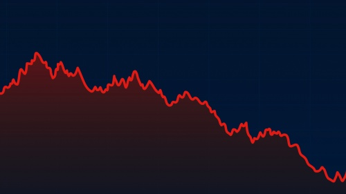 A graph with a downward trend to the right.