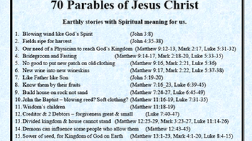 Grandad & Nanna's Bible Story - 70 Parables of Jesus Christ - Part 1