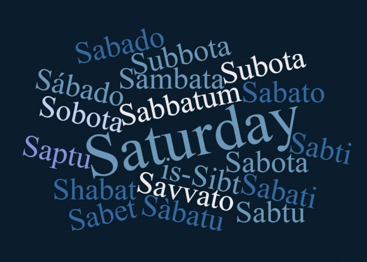 Word cloud of the various forms of Saturday in different languages.