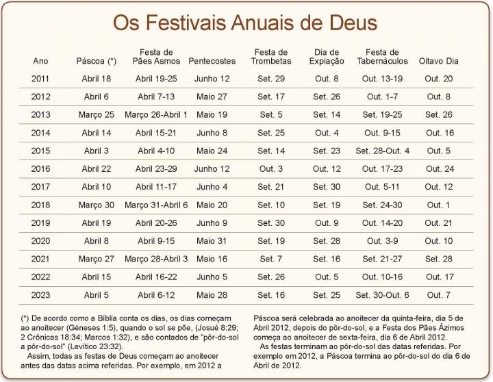 Holy Day Calendar