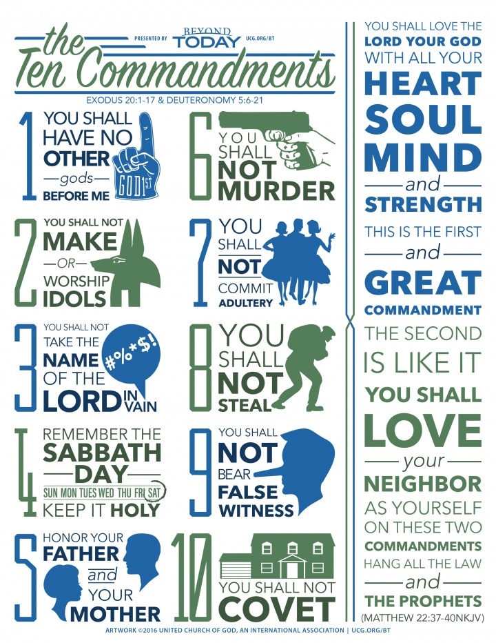 Bible infographic - The Ten Commandments